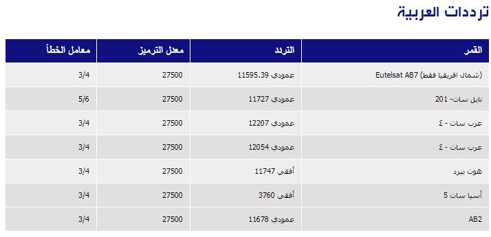 صورة تردد قناة العربية , ماهو تردد قناه العربيه