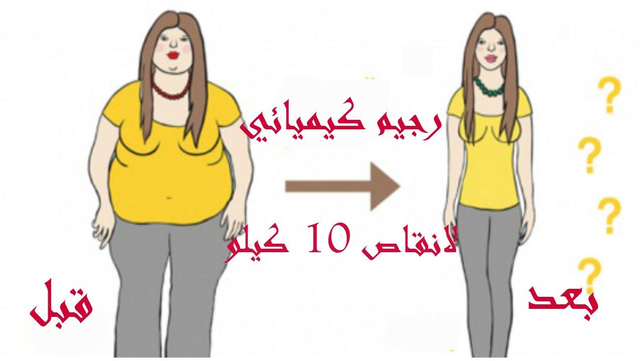 بالصور رجيم رمضان 30 كيلو , كيف تخسر 30 كيلو من وزنك في رمضان 477 2