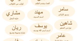 صوره اسماء اولاد 2018 , اجمل اسماء اولاد 2018