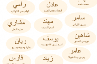 صوره اسماء اولاد 2019 , اجمل اسماء اولاد 2019