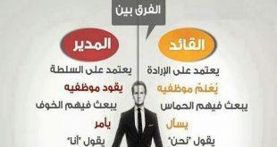 الفرق بين القائد والمدير , تعرف على الفرق بين القائد والمدير