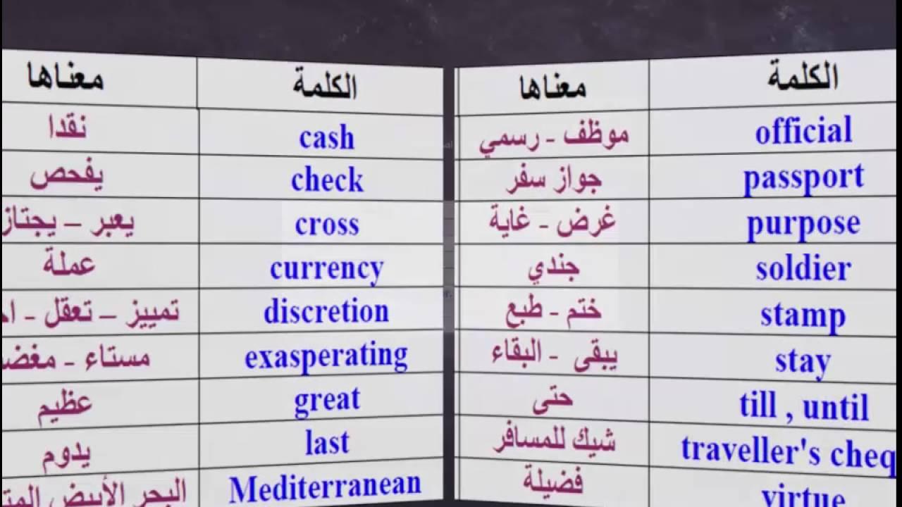 صورة كلمات انجليزيه مهمه للتحدث , اهميه اللغه الانجليزيه في حياتنا