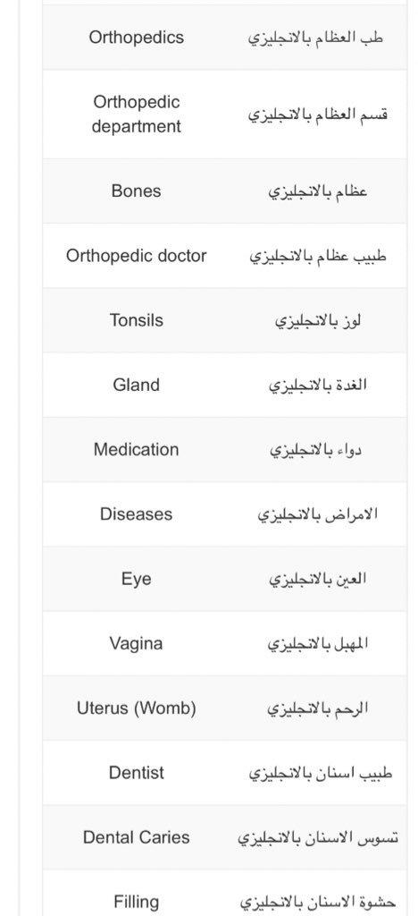 صور مصطلحات طبية تمريض , تعريفات طبية قوية للصحة
