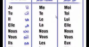 بالصور كيف نتعلم اللغة الفرنسية , طرق تعليم الفرنساوي بسهولة 4066 1 310x165
