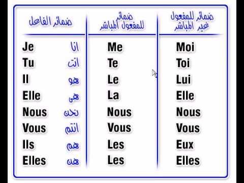 صور كيف نتعلم اللغة الفرنسية , طرق تعليم الفرنساوي بسهولة