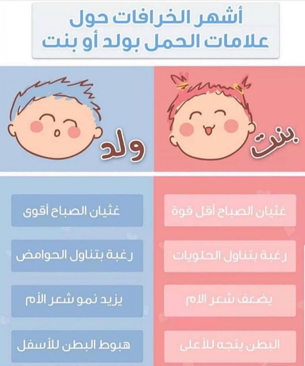 صورة اعراض الحمل بولد , علامات تخليكي تعرفي انك حامل في صبي