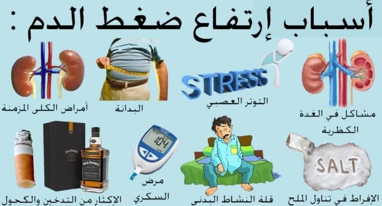 صور اعراض ارتفاع ضغط الدم , علامات واضحة لضغط الدم المرتفع
