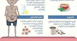 صور التخلص من غازات البطن , كيفيه علاج الانتفاخ و غازات