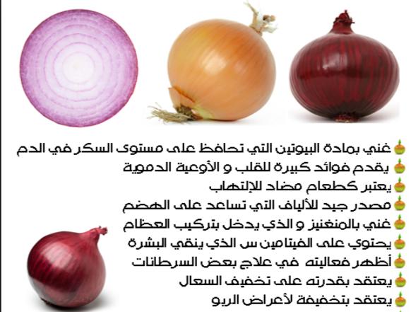 صور فوائد البصل , اهميه البصل للجسم