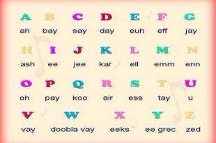صورة حروف اللغة الفرنسية , تعلم حروف الفرنسيه