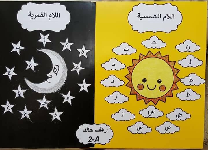 صور الحروف القمرية والشمسية , معلومة لم تعرفها عن الحروف القمريه والشمسيه