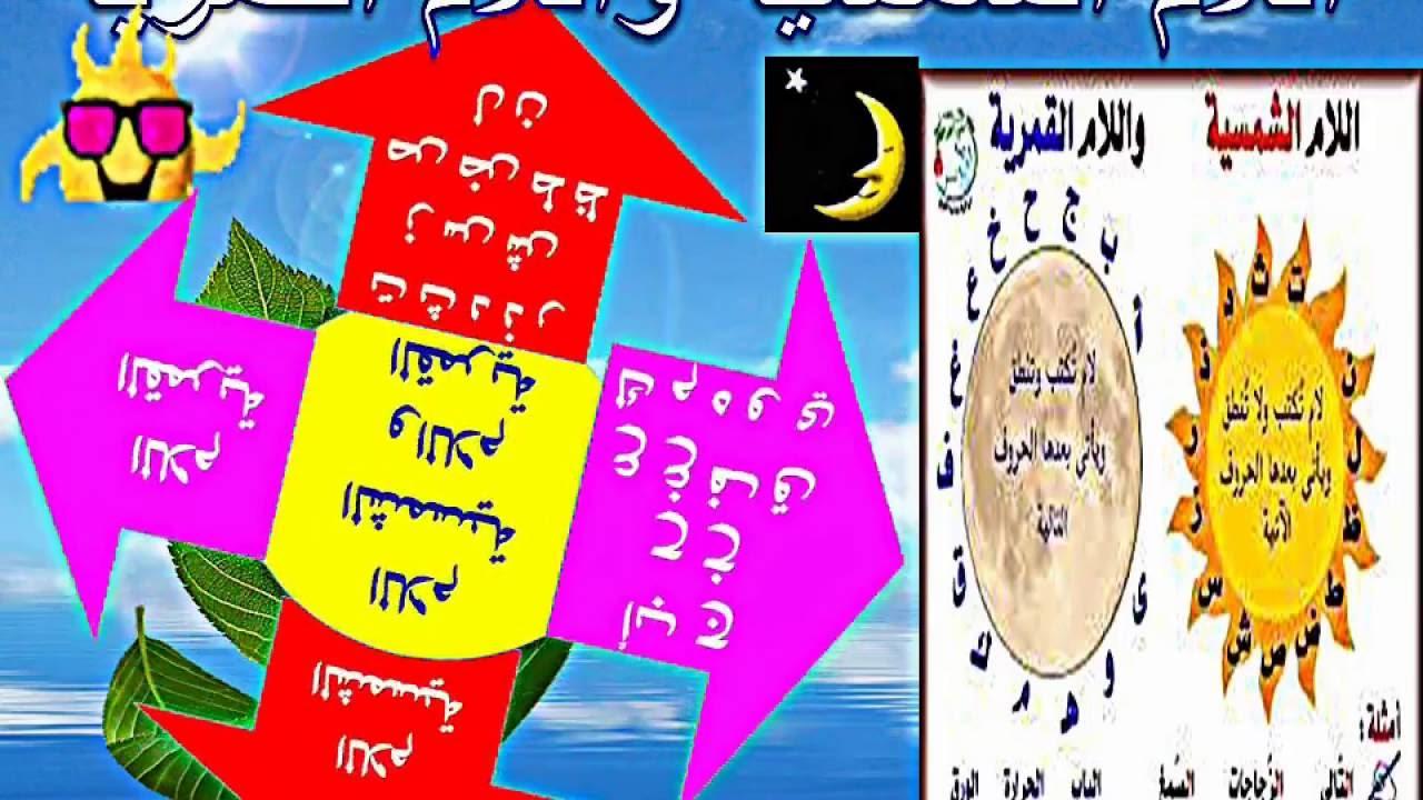 صورة الحروف القمرية والشمسية , معلومة لم تعرفها عن الحروف القمريه والشمسيه