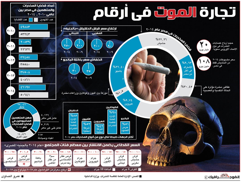 صورة بحث عن الادمان , اقوى المعلومات الخطير عن الادمان