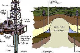 صورة كيف تكون النفط , معلومات عن النفط