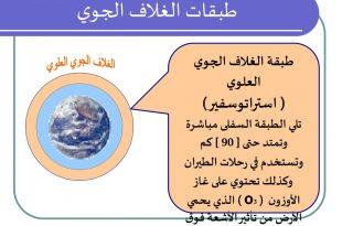 صورة اسماء طبقات الغلاف الجوي ,ما تعرف عن طبقه الاوزون