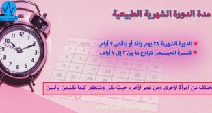 كم يوم الدورة الشهرية